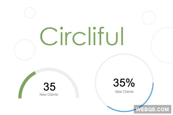 Circliful - Create circle statistic with HTML5 and jQuery