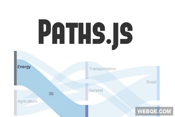 Paths.js - A vector based SVG path framework for statistic